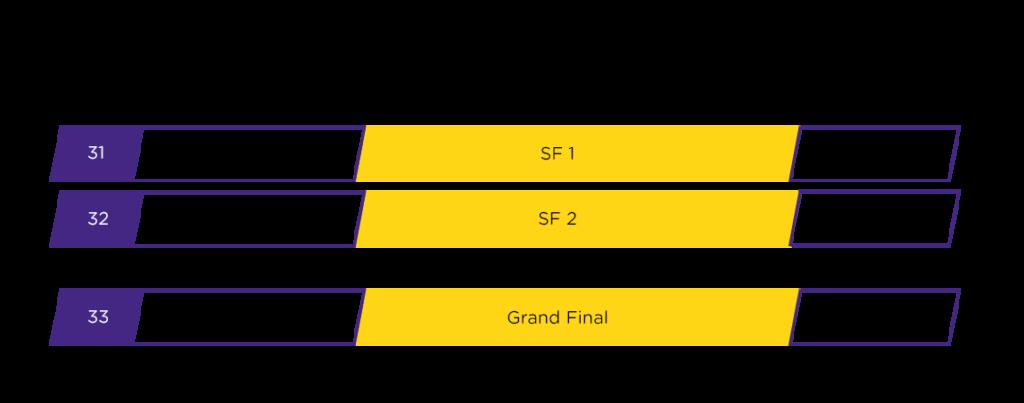 Euro T20 Slam Final Schedule