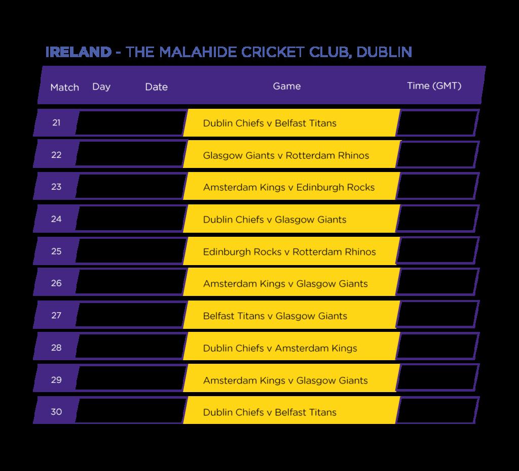 Malahide Cricket Club, Dublin Matches Schedule