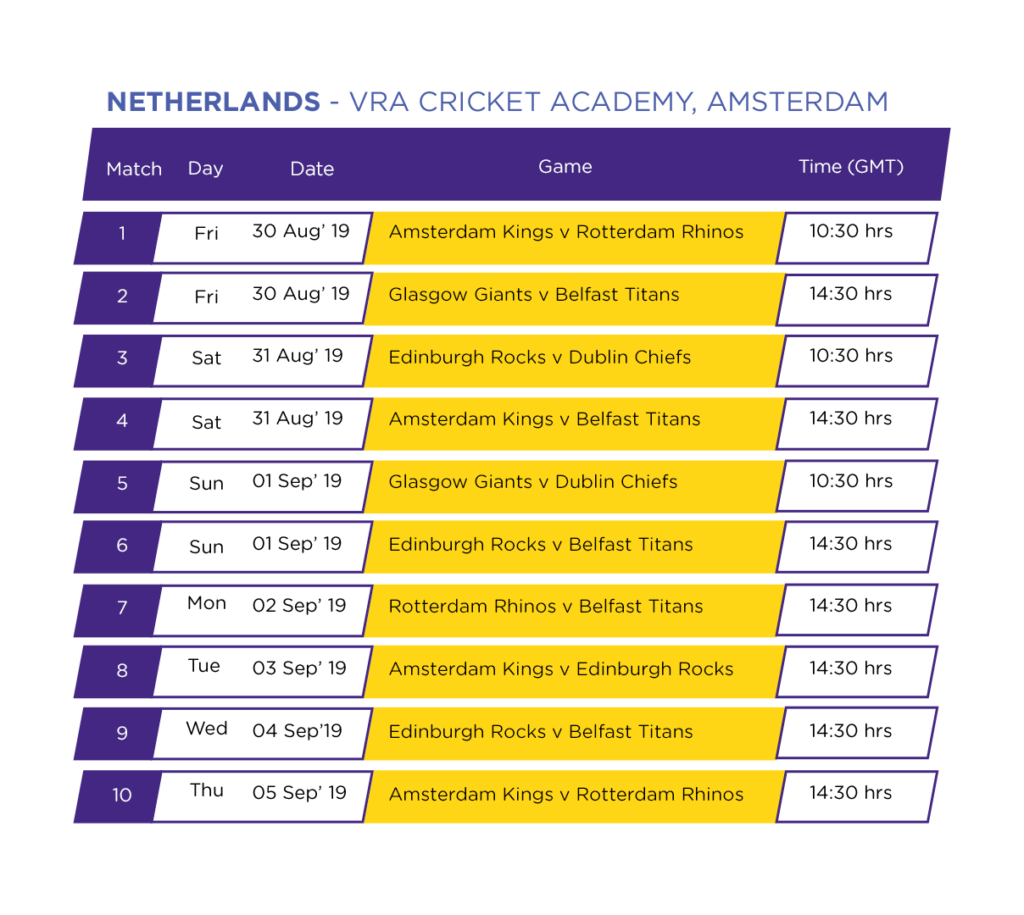 VRA Cricket Academy, Amsterdam Matches