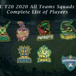 CPL T20 2021 All Teams Squads & Complete List of Players