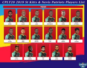 CPLT20 2019 St Kitts & Nevis Patriots Players List