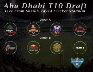 Abu Dhabi T10 Draft 2019 - Draft Picks For T10 Cricket League 2019