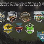 Bangladesh Premier League All Teams Squad | Bangabandhu BPL 2019-20 Complete List of Players