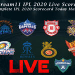 Vivo IPL 2021 Live Score - Complete IPL 2021 Scorecard Today Match