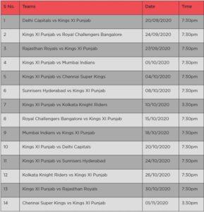 Dream11 Kings XI Punjab Schedule Download
