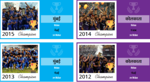 IPL winners list from 2012 to 2015