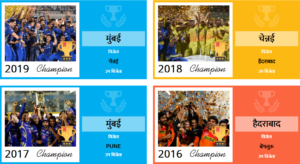 IPL winners list from 2016 to 2019