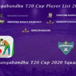 Bangabandhu T20 Cup Player List & Team Squad 2020