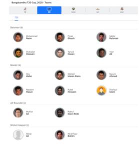 Beximco Dhaka 2020 Squad