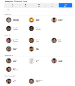 Gazi Group Chattogram 2020 Squad