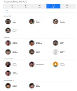 Gemcon Khulna 2020 Squad