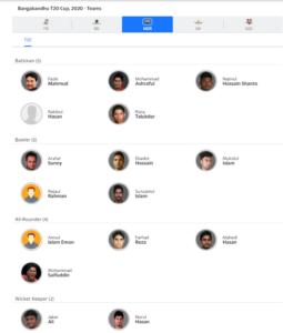 Minister Group Rajshahi 2020 Squad