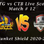 OTG vs CTB Live Score, Match # 12, Plunket Shield 2020-21, OTG vs CTB Scorecard Today, OTG vs CTB Lineup