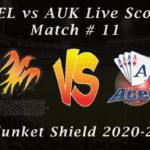 WEL vs AUK Live Score, Match # 11, Plunket Shield 2020-21, WEL vs AUK Scorecard Today, WEL vs AUK Lineup