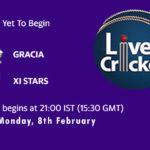 GRA vs XI-S Live Score, ECS Spain, Barcelona, 2021, GRA vs XI-S Scorecard Today Match, Playing XI, Pitch Report