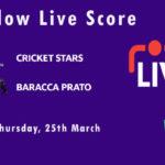 CRS vs BAP Live Score, ECS Italy Bologna 2021, CRS vs BAP Scorecard Today