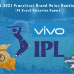 IPL 2021 Franchises Brand Value Rankings - IPL Brand Valuation Report