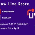 RCB vs KKR Live Score, IPL 2021, RCB vs KKR Scorecard Today, RCB vs KKR Dream11 Team Prediction